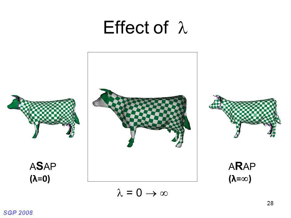 SGP 2008 28 Effect of  A S AP (λ=0) A R AP (λ=  ) = 0  