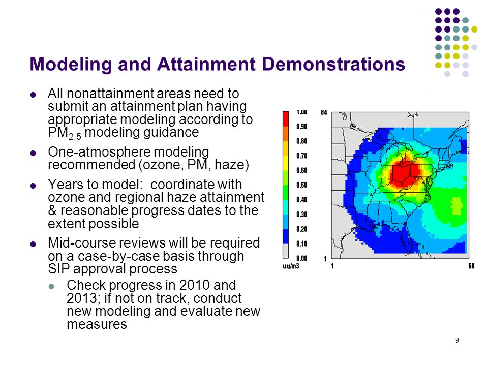 9 Modeling and Attainment Demonstrations All nonattainment areas need to submit an attainment plan having appropriate modeling according to PM 2.5 modeling guidance One-atmosphere modeling recommended (ozone, PM, haze) Years to model: coordinate with ozone and regional haze attainment & reasonable progress dates to the extent possible Mid-course reviews will be required on a case-by-case basis through SIP approval process Check progress in 2010 and 2013; if not on track, conduct new modeling and evaluate new measures