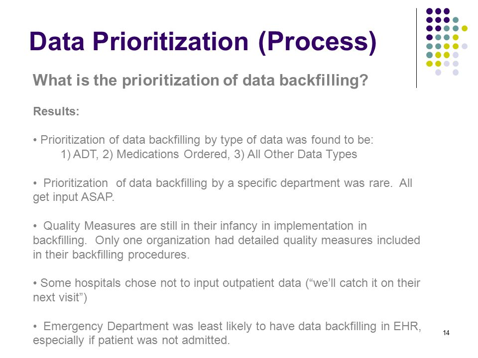 Data Prioritization (Process) 14 What is the prioritization of data backfilling.