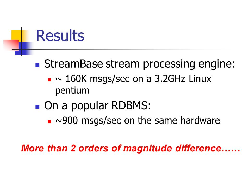 Results StreamBase stream processing engine: ~ 160K msgs/sec on a 3.2GHz Linux pentium On a popular RDBMS: ~900 msgs/sec on the same hardware More than 2 orders of magnitude difference……