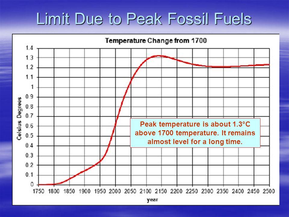 Limit Due to Peak Fossil Fuels Peak temperature is about 1.3°C above 1700 temperature.