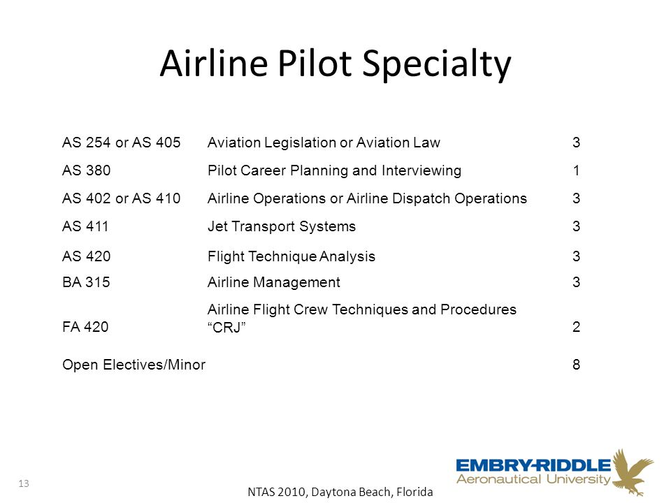 NTAS 2010, Daytona Beach, Florida Airline Pilot Specialty 13 AS 254 or AS 405Aviation Legislation or Aviation Law3 AS 380Pilot Career Planning and Interviewing1 AS 402 or AS 410Airline Operations or Airline Dispatch Operations3 AS 411Jet Transport Systems3 AS 420Flight Technique Analysis3 BA 315Airline Management3 FA 420 Airline Flight Crew Techniques and Procedures CRJ 2 Open Electives/Minor8