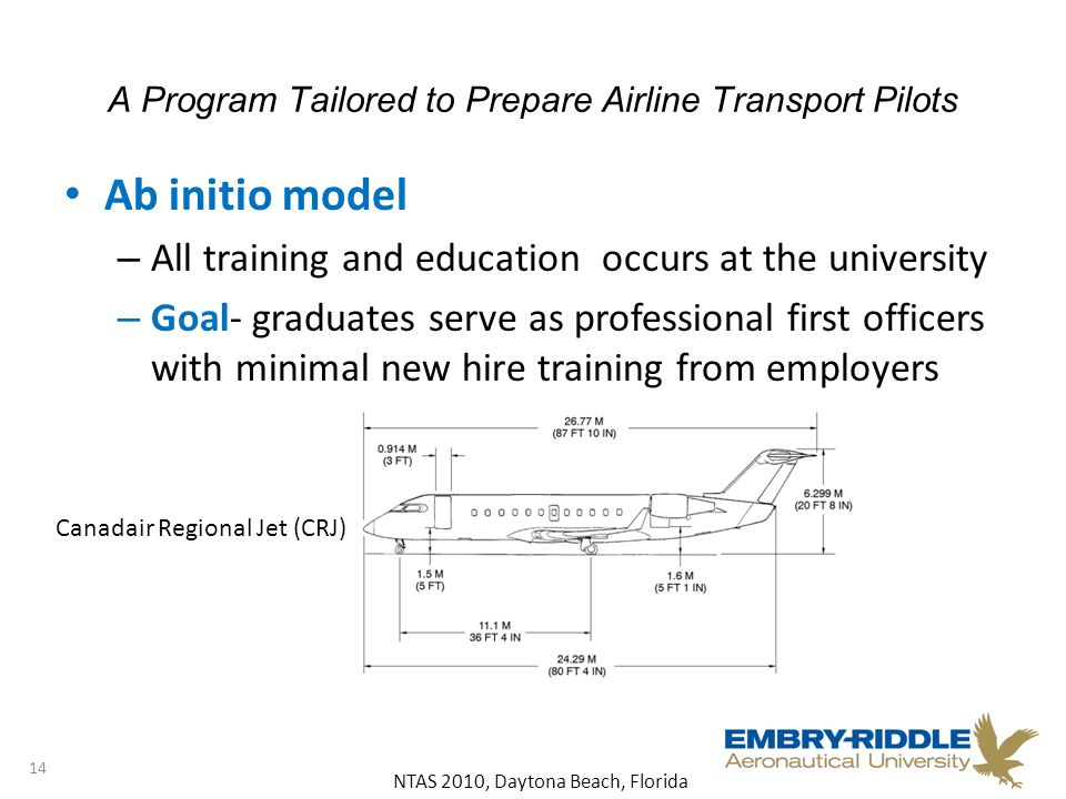 NTAS 2010, Daytona Beach, Florida A Program Tailored to Prepare Airline Transport Pilots Ab initio model – All training and education occurs at the university – Goal- graduates serve as professional first officers with minimal new hire training from employers 14 Canadair Regional Jet (CRJ)