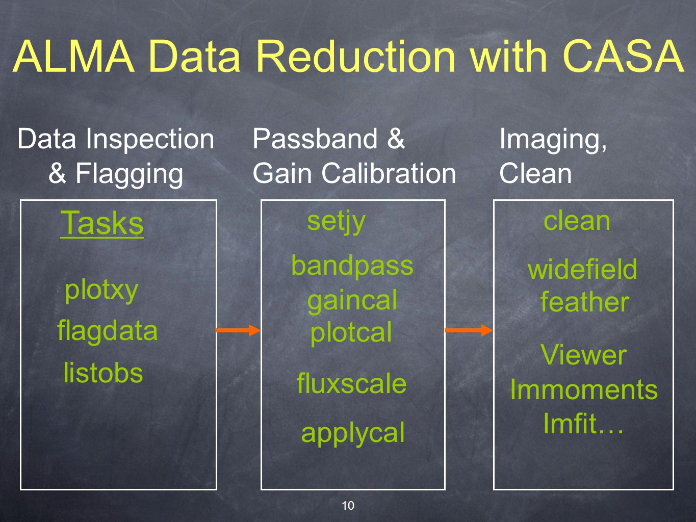 10 ALMA Data Reduction with CASA Data Inspection & Flagging Passband & Gain Calibration Imaging, Clean Tasks plotxy flagdata Viewer Immoments Imfit… listobs setjy bandpass gaincal plotcal fluxscale applycal clean feather widefield