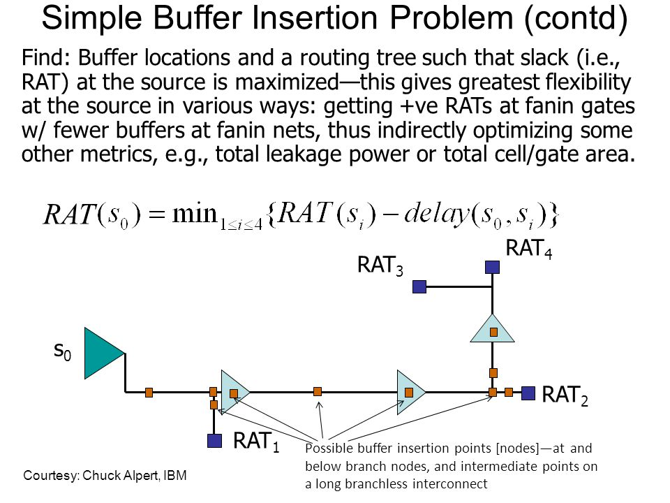 Simple Buffer Insertion Problem (contd) Find: Buffer locations and a routing tree such that slack (i.e., RAT) at the source is maximized—this gives greatest flexibility at the source in various ways: getting +ve RATs at fanin gates w/ fewer buffers at fanin nets, thus indirectly optimizing some other metrics, e.g., total leakage power or total cell/gate area.