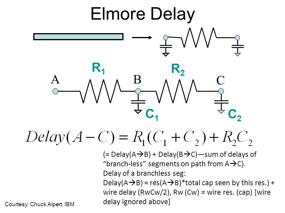 "Elmore Delay AB C R1R1 R2R2 C1C1 C2C2 Courtesy: Chuck Alpert, IBM (= Delay(A  B) + Delay(B  C)—sum of delays of ""branch-less"" segments on path from"