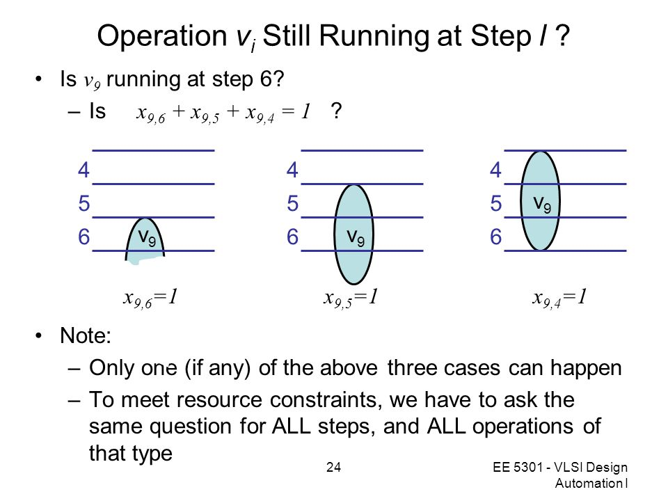 24EE 5301 - VLSI Design Automation I Operation v i Still Running at Step l ? Is v 9 running at step 6? –Is x 9,6 + x 9,5 + x 9,4 = 1 ? Note: –Only one