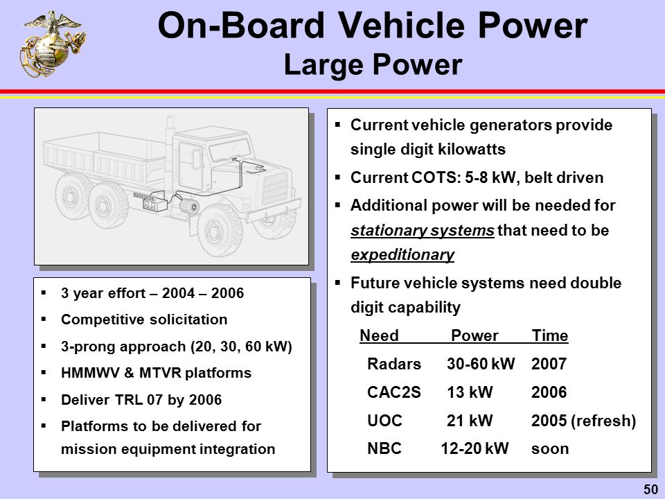 50  Current vehicle generators provide single digit kilowatts  Current COTS: 5-8 kW, belt driven  Additional power will be needed for stationary systems that need to be expeditionary  Future vehicle systems need double digit capability Need PowerTime Radars30-60 kW 2007 CAC2S13 kW2006 UOC 21 kW2005 (refresh) NBC 12-20 kWsoon  Current vehicle generators provide single digit kilowatts  Current COTS: 5-8 kW, belt driven  Additional power will be needed for stationary systems that need to be expeditionary  Future vehicle systems need double digit capability Need PowerTime Radars30-60 kW 2007 CAC2S13 kW2006 UOC 21 kW2005 (refresh) NBC 12-20 kWsoon  3 year effort – 2004 – 2006  Competitive solicitation  3-prong approach (20, 30, 60 kW)  HMMWV & MTVR platforms  Deliver TRL 07 by 2006  Platforms to be delivered for mission equipment integration  3 year effort – 2004 – 2006  Competitive solicitation  3-prong approach (20, 30, 60 kW)  HMMWV & MTVR platforms  Deliver TRL 07 by 2006  Platforms to be delivered for mission equipment integration On-Board Vehicle Power Large Power