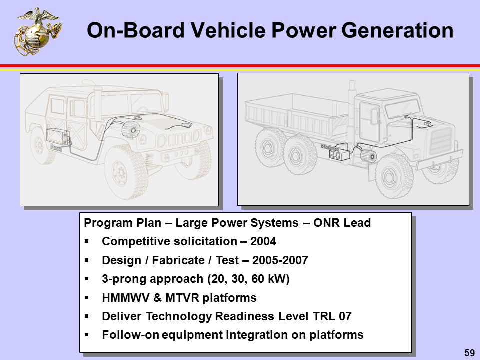 59 On-Board Vehicle Power Generation Program Plan – Large Power Systems – ONR Lead  Competitive solicitation – 2004  Design / Fabricate / Test – 2005-2007  3-prong approach (20, 30, 60 kW)  HMMWV & MTVR platforms  Deliver Technology Readiness Level TRL 07  Follow-on equipment integration on platforms Program Plan – Large Power Systems – ONR Lead  Competitive solicitation – 2004  Design / Fabricate / Test – 2005-2007  3-prong approach (20, 30, 60 kW)  HMMWV & MTVR platforms  Deliver Technology Readiness Level TRL 07  Follow-on equipment integration on platforms