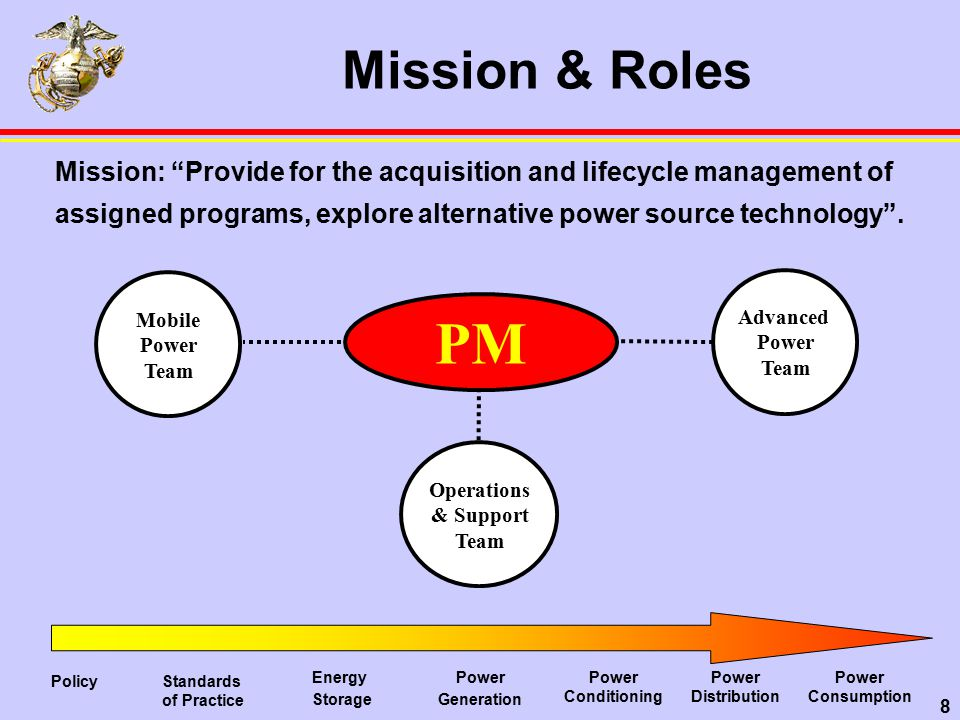 8 PM Advanced Power Team Mobile Power Team Operations & Support Team Mission: Provide for the acquisition and lifecycle management of assigned programs, explore alternative power source technology .