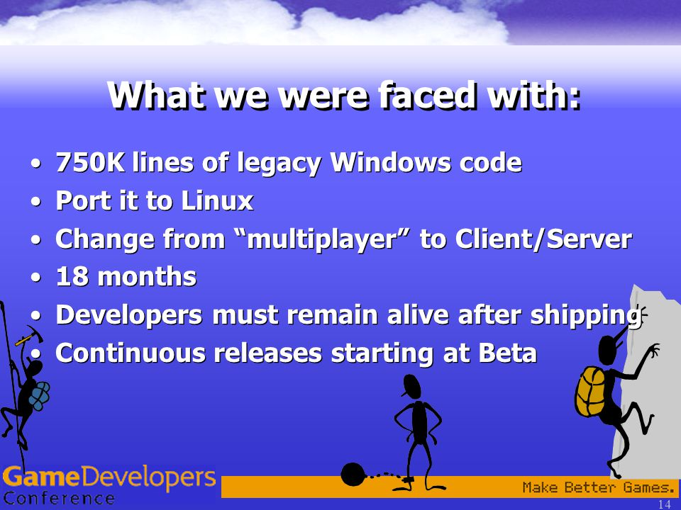 14 What we were faced with: 750K lines of legacy Windows code Port it to Linux Change from multiplayer to Client/Server 18 months Developers must remain alive after shipping Continuous releases starting at Beta 750K lines of legacy Windows code Port it to Linux Change from multiplayer to Client/Server 18 months Developers must remain alive after shipping Continuous releases starting at Beta