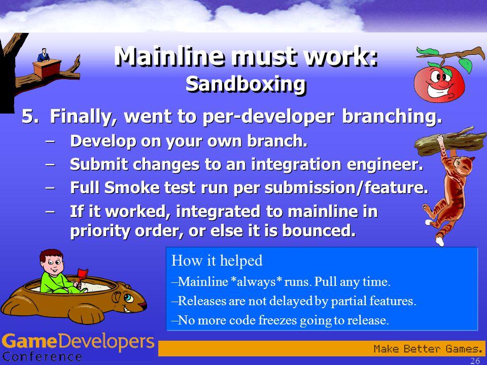 26 Mainline must work: Sandboxing 5.Finally, went to per-developer branching.