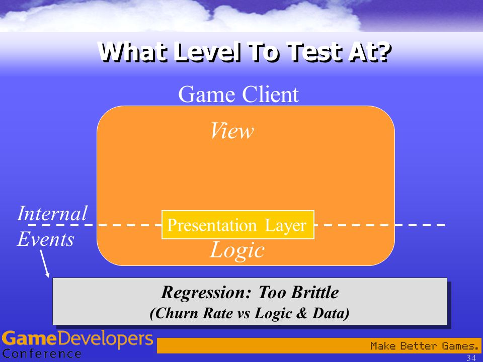 34 What Level To Test At.