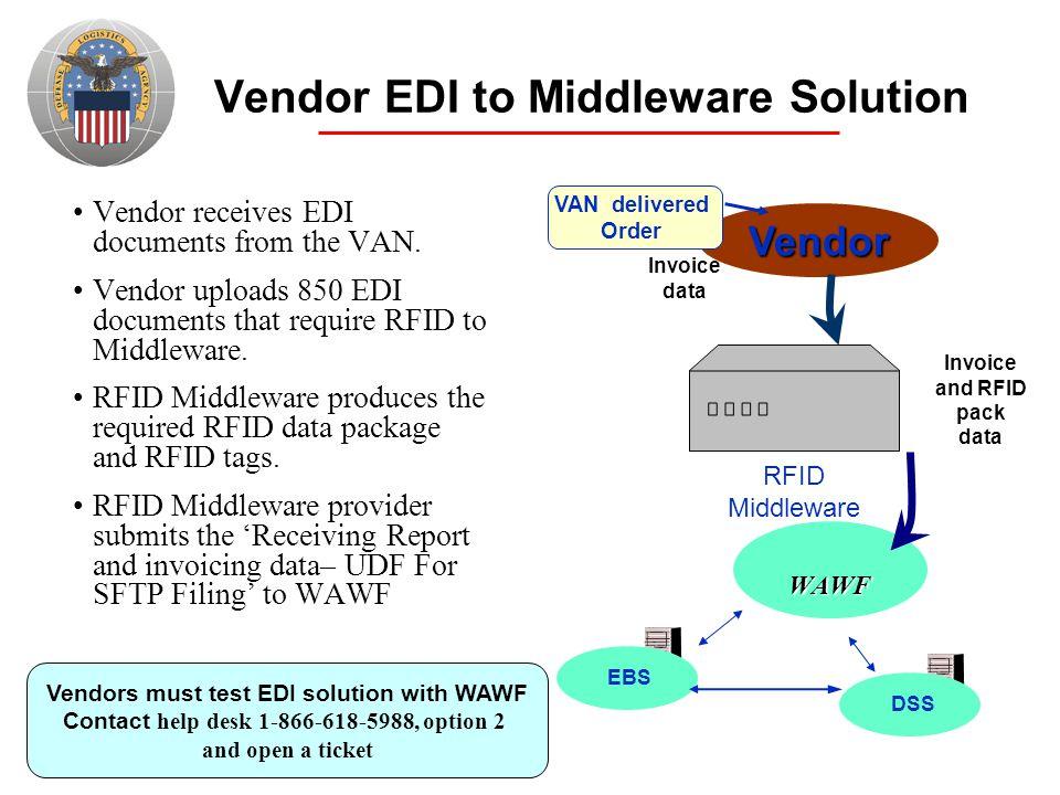 Vendor EDI to Middleware Solution Vendor receives EDI documents from the VAN. Vendor uploads 850 EDI documents that require RFID to Middleware. RFID M