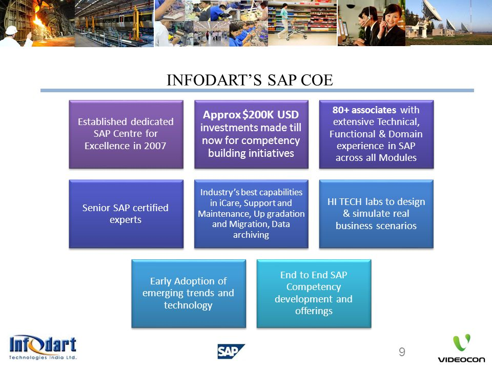 INFODART'S SAP COE Established dedicated SAP Centre for Excellence in 2007 Approx $200K USD investments made till now for competency building initiati
