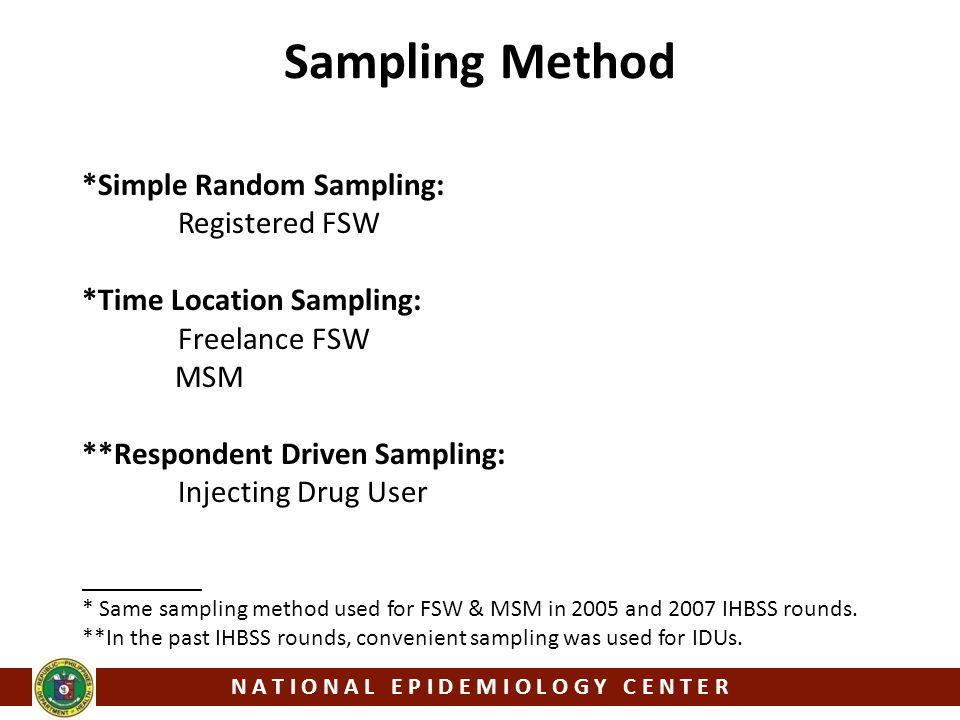 Sampling Method *Simple Random Sampling: Registered FSW *Time Location Sampling: Freelance FSW MSM **Respondent Driven Sampling: Injecting Drug User __________ * Same sampling method used for FSW & MSM in 2005 and 2007 IHBSS rounds.