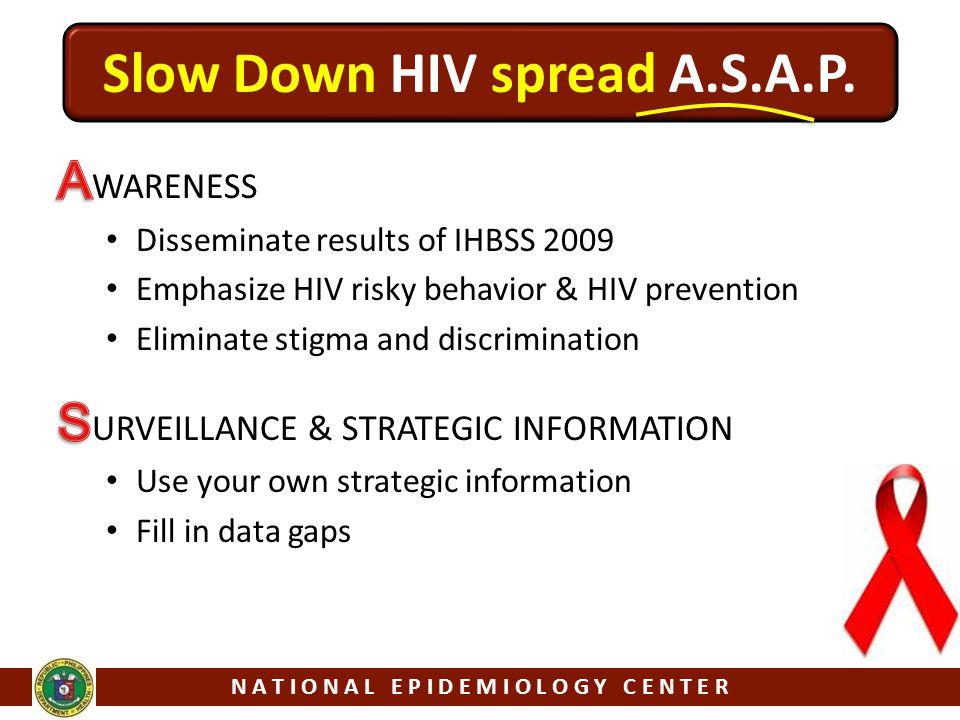 Slow Down HIV spread A.S.A.P.