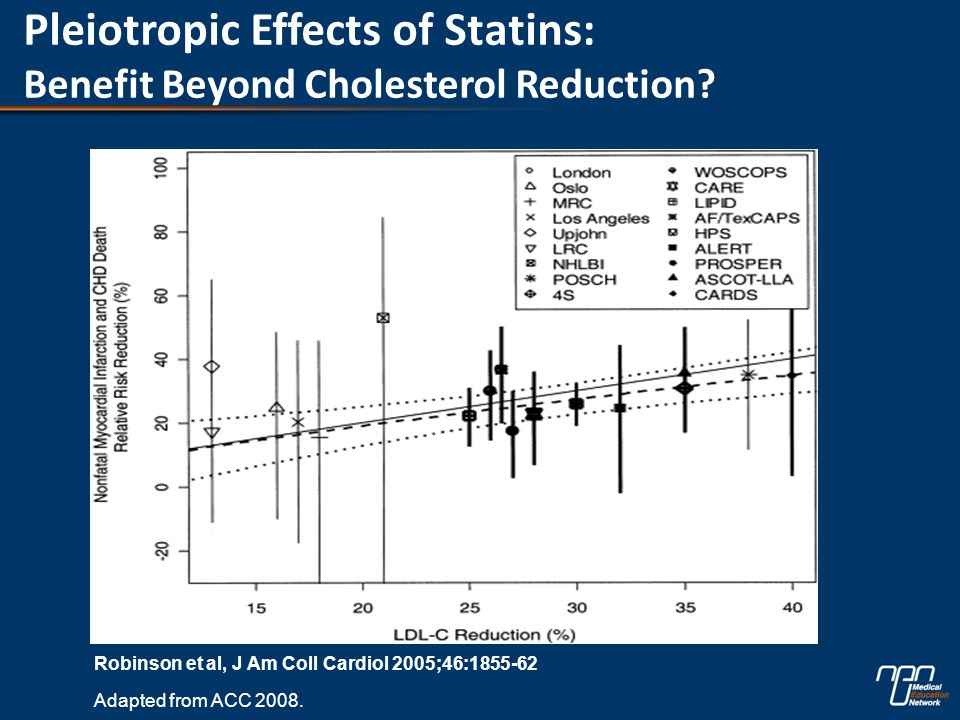 Pleiotropic Effects of Statins: Benefit Beyond Cholesterol Reduction.