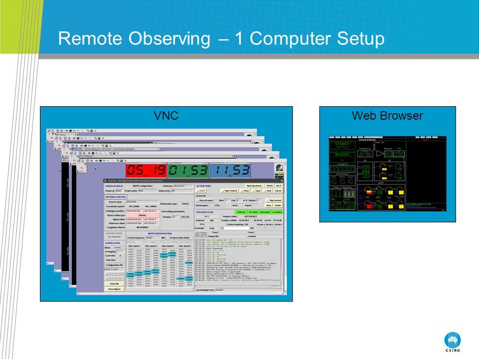 Remote Observing – 1 Computer Setup VNC Web Browser