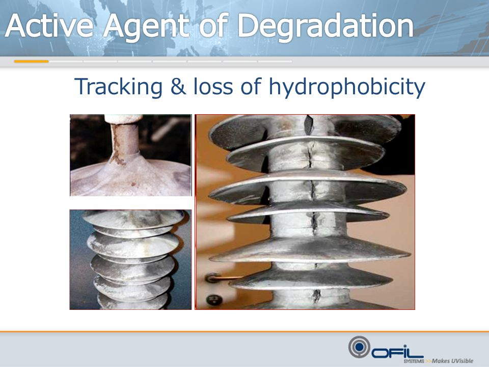 Tracking & loss of hydrophobicity