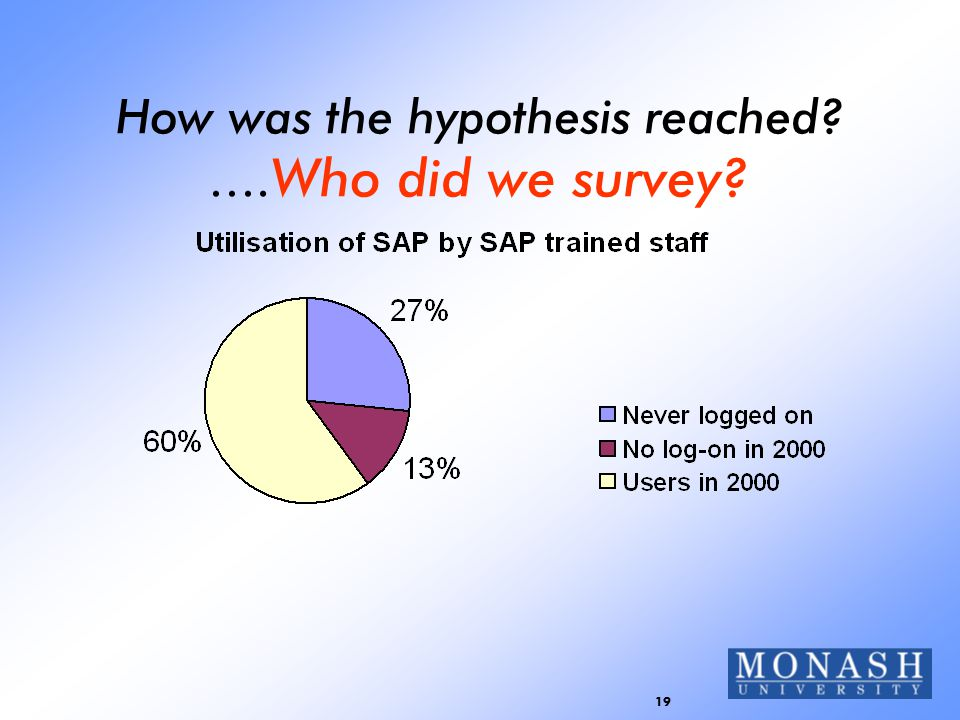 19 How was the hypothesis reached? …. Who did we survey?