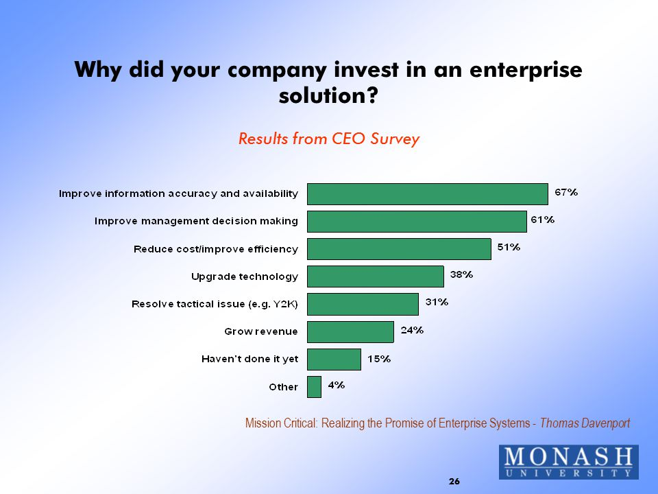 26 Why did your company invest in an enterprise solution.