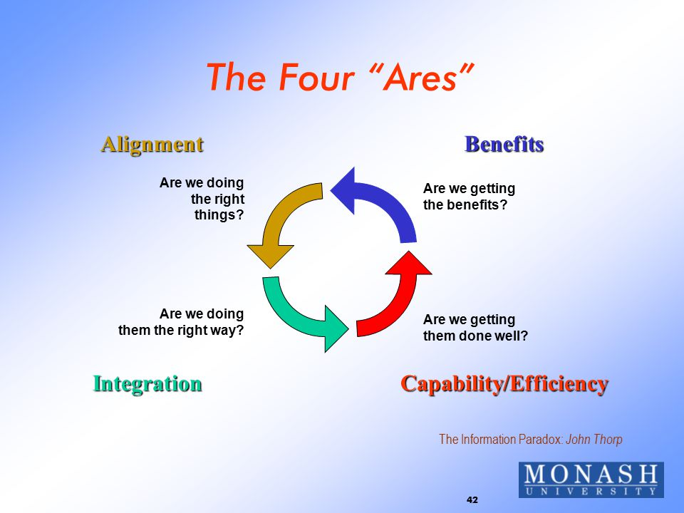 42 The Four Ares AlignmentBenefits Capability/EfficiencyIntegration The Information Paradox: John Thorp Are we doing the right things.