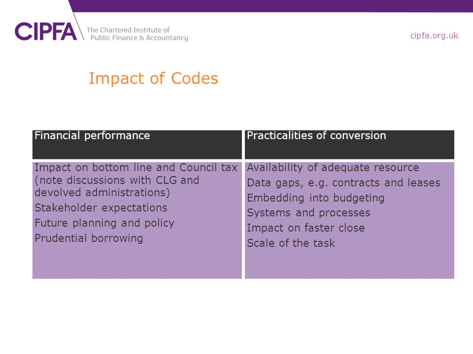 cipfa.org.uk Impact of Codes Financial performancePracticalities of conversion Impact on bottom line and Council tax (note discussions with CLG and de