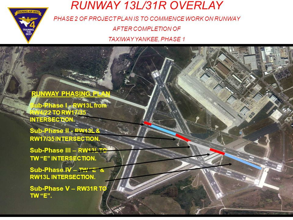 RUNWAY 13L/31R OVERLAY PARTICULAR EMPHASIS ON COMPLETING INTERSECTIONS TO AVOID HAVING THREE RUNWAYS OFFLINE