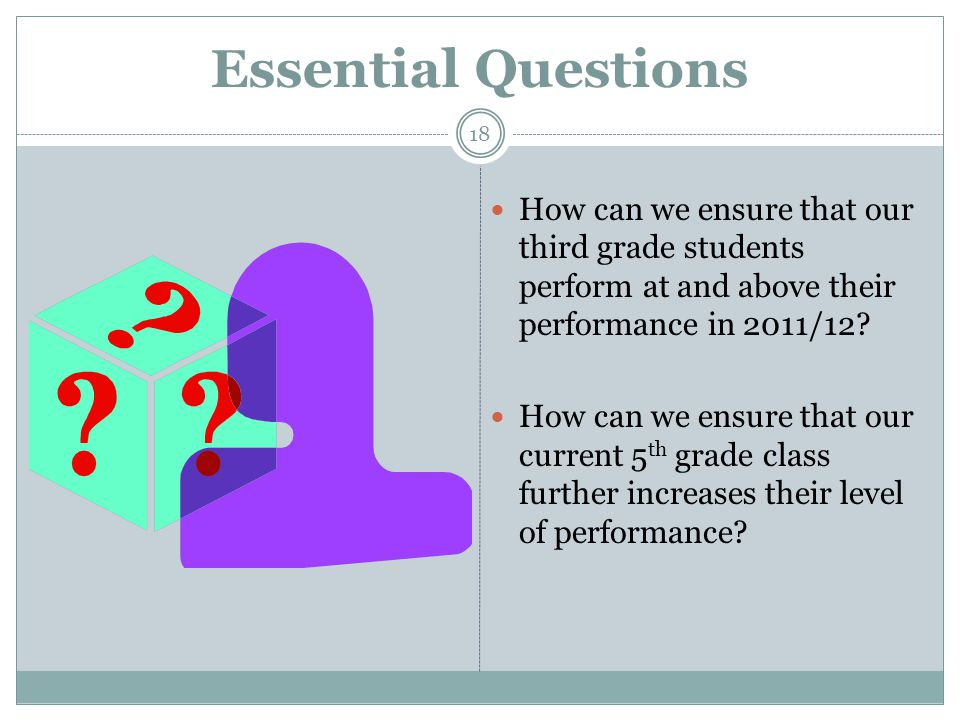 Essential Questions How can we ensure that our third grade students perform at and above their performance in 2011/12.