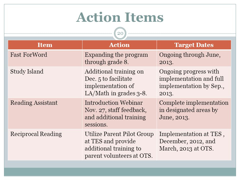 Action Items ItemActionTarget Dates Fast ForWordExpanding the program through grade 8.