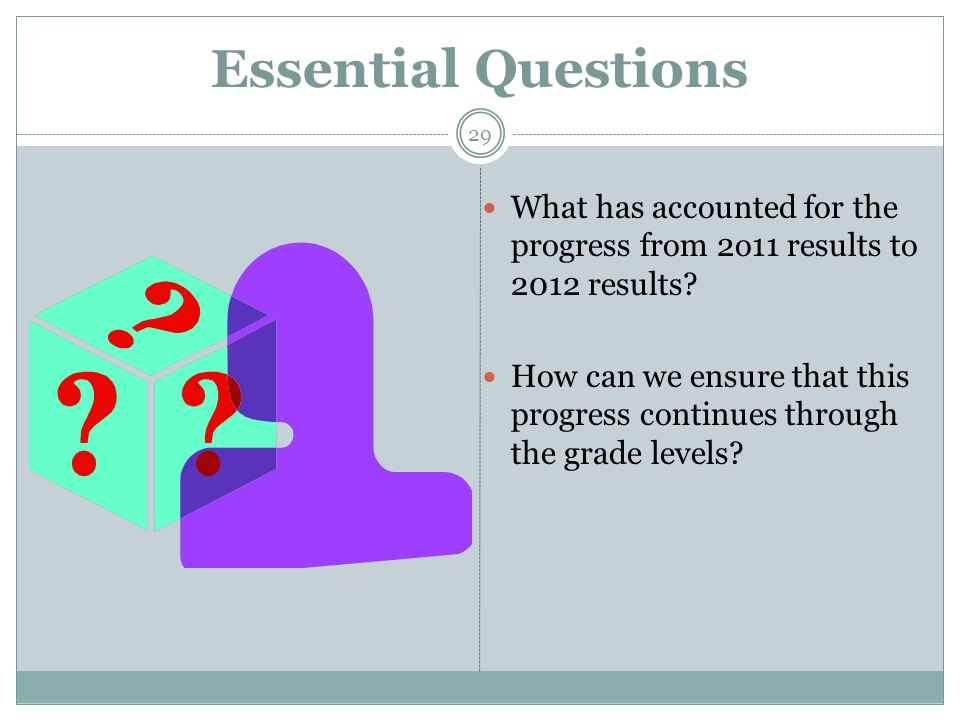 Essential Questions What has accounted for the progress from 2o11 results to 2012 results.