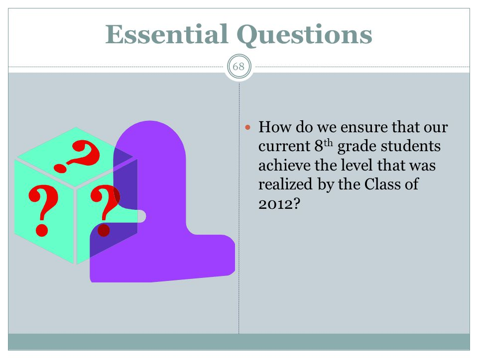 Essential Questions How do we ensure that our current 8 th grade students achieve the level that was realized by the Class of 2012.