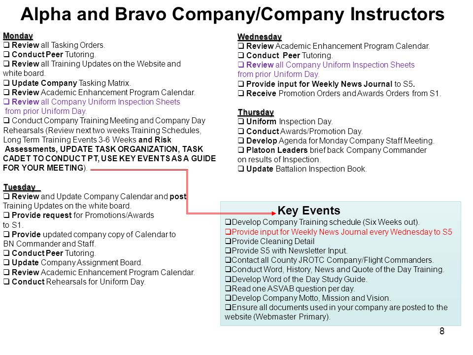 Alpha and Bravo Company/Company InstructorsMonday  Review all Tasking Orders.