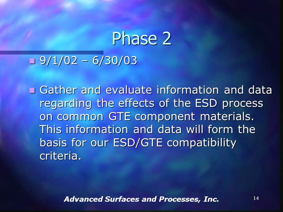 Advanced Surfaces and Processes, Inc. 13 Phase 1 Status Status Task 1 and 2 complete Task 1 and 2 complete Task 3 in process Task 3 in process Task 4