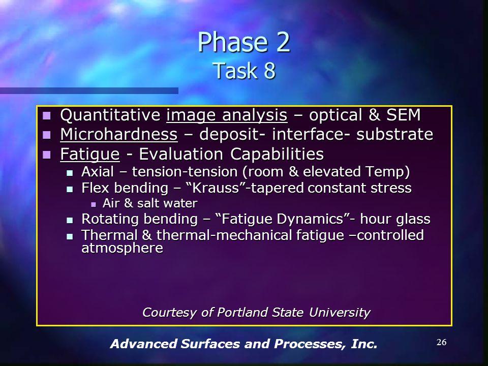 Advanced Surfaces and Processes, Inc. 25 PSU Contract PSU Contract Oregon Metal Initiative Oregon Metal Initiative Tasks Tasks Phase 2 Task 8