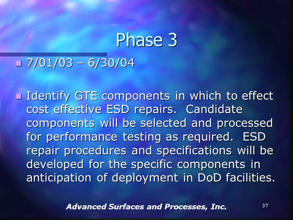 Advanced Surfaces and Processes, Inc. 36 Phase 2 Status Status All tasks in process All tasks in process