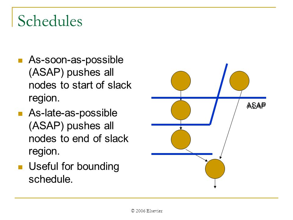 © 2006 Elsevier Schedules As-soon-as-possible (ASAP) pushes all nodes to start of slack region.
