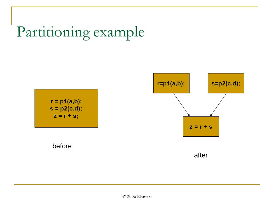 © 2006 Elsevier Partitioning example before after r = p1(a,b); s = p2(c,d); z = r + s; r=p1(a,b);s=p2(c,d); z = r + s