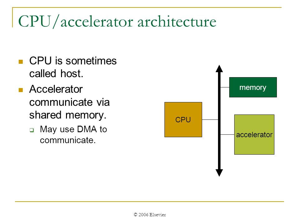 © 2006 Elsevier CPU/accelerator architecture CPU is sometimes called host.