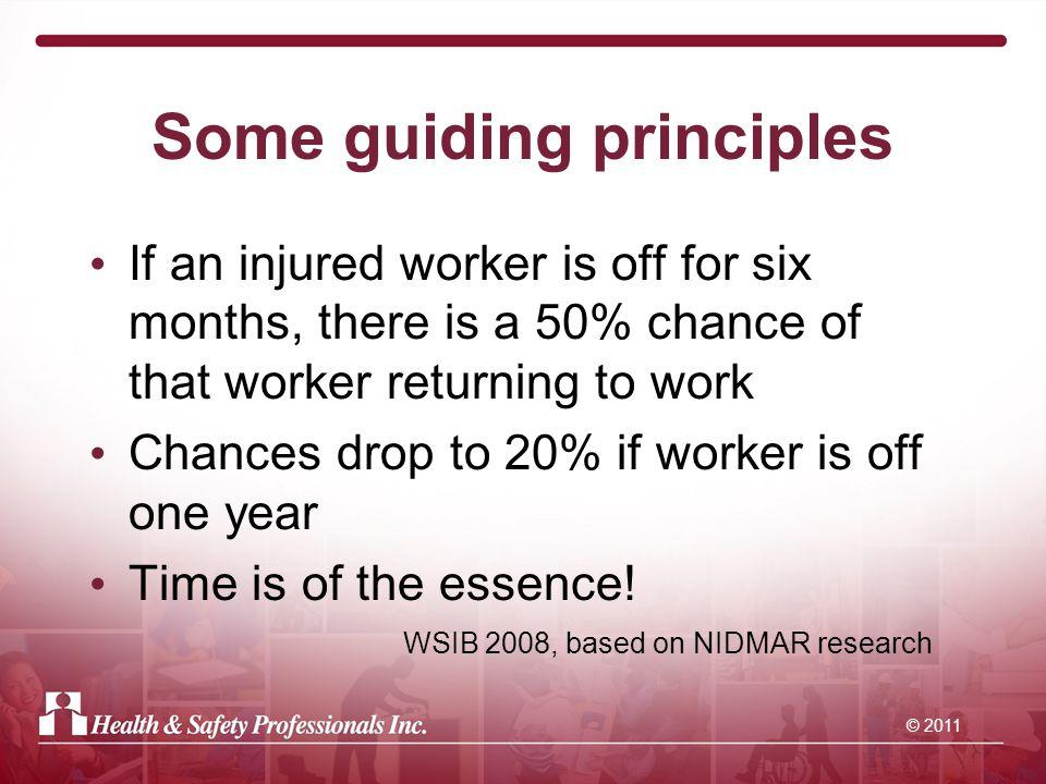© 2011 The RTW Team o Injured Worker o Immediate Supervisor o Union Representative o Claims Manager o WSIB o Health Care Professional