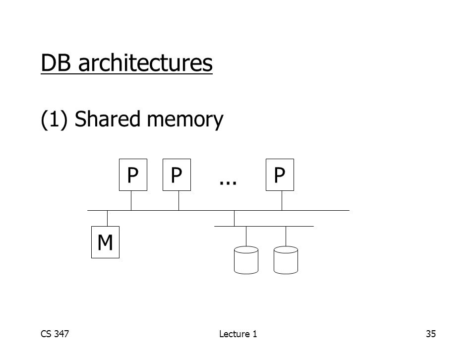 CS 347Lecture 135 DB architectures (1) Shared memory PPP... M