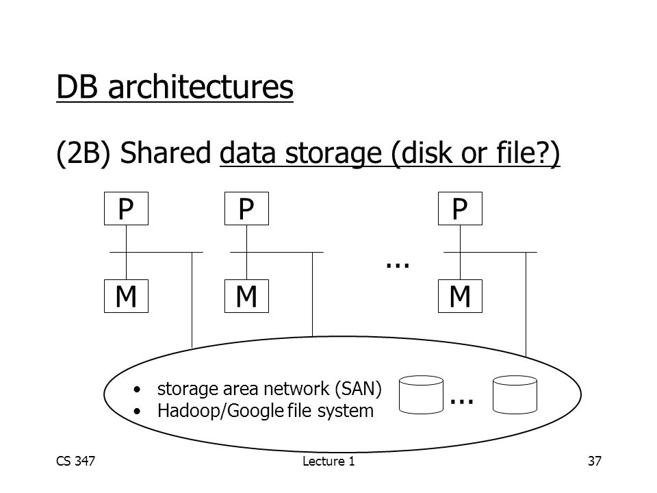 CS 347Lecture 137 DB architectures (2B) Shared data storage (disk or file?)...