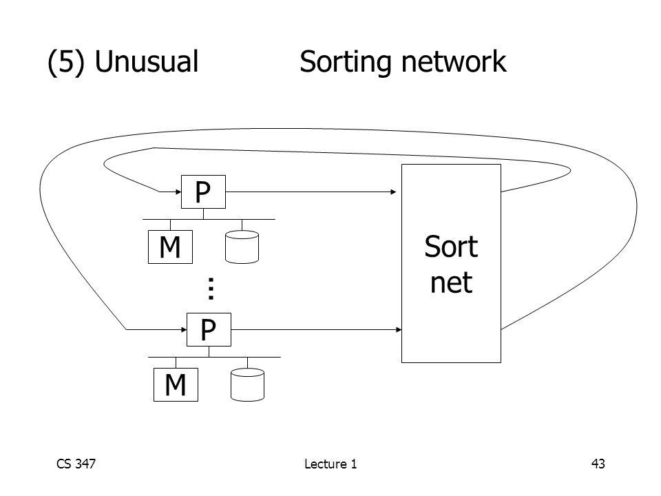 CS 347Lecture 143 (5) Unusual Sorting network Sort net P M P M...