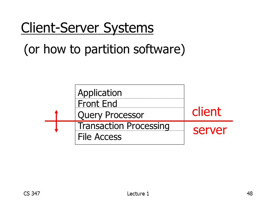 CS 347Lecture 148 Client-Server Systems (or how to partition software) Application Front End Query Processor Transaction Processing File Access client server