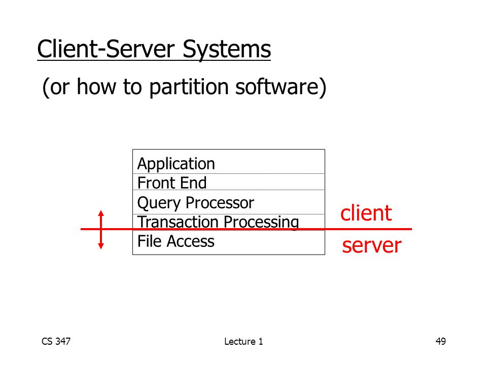 CS 347Lecture 149 Client-Server Systems (or how to partition software) Application Front End Query Processor Transaction Processing File Access client server