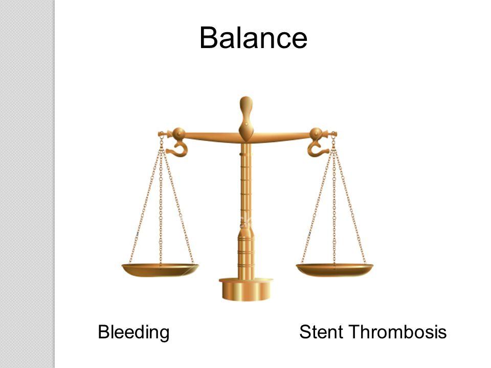 Bleeding Stent Thrombosis Balance