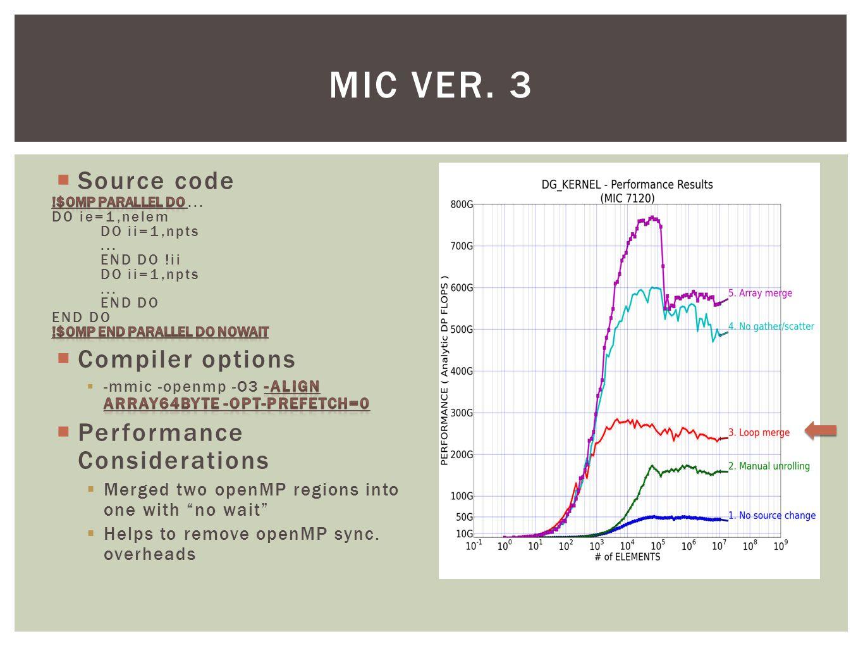 MIC VER. 3
