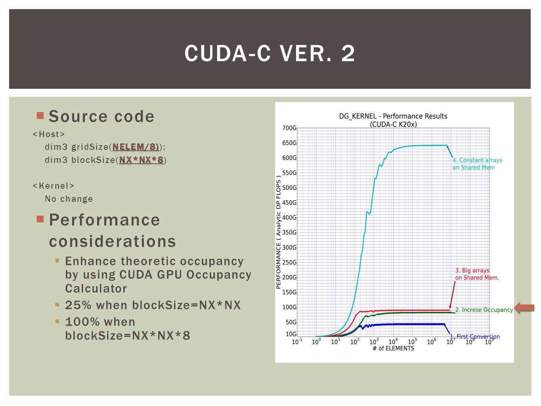 CUDA-C VER. 2