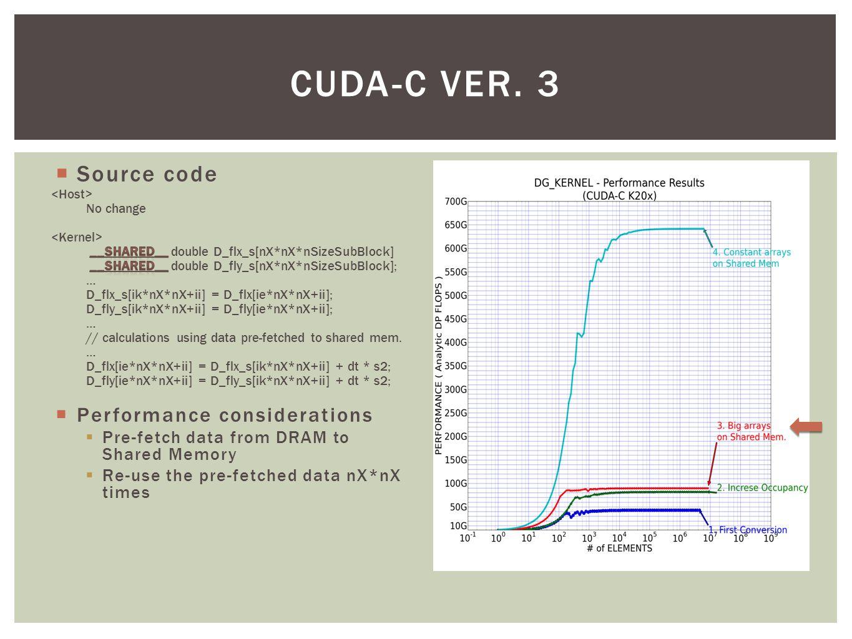 CUDA-C VER. 3